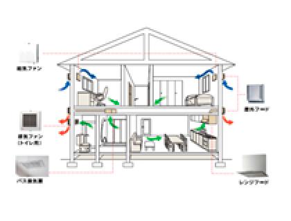 家全体の空気を入れ替え、いつも爽やか!